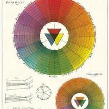 פוסטר/ נייר אריזה- גלגל הצבעים