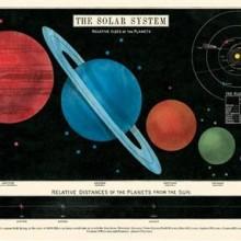 פוסטר/ נייר אריזה- SOLAR SYSTEM